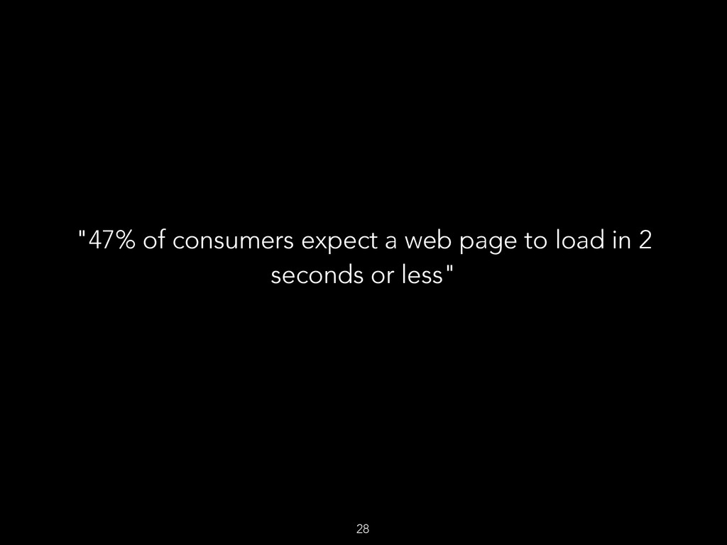 """""""47% of consumers expect a web page to load in ..."""