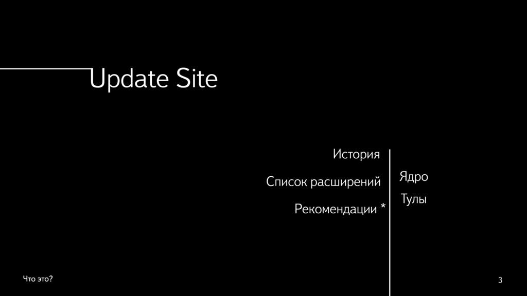 Что это? 3 Update Site Список расширений Рекоме...
