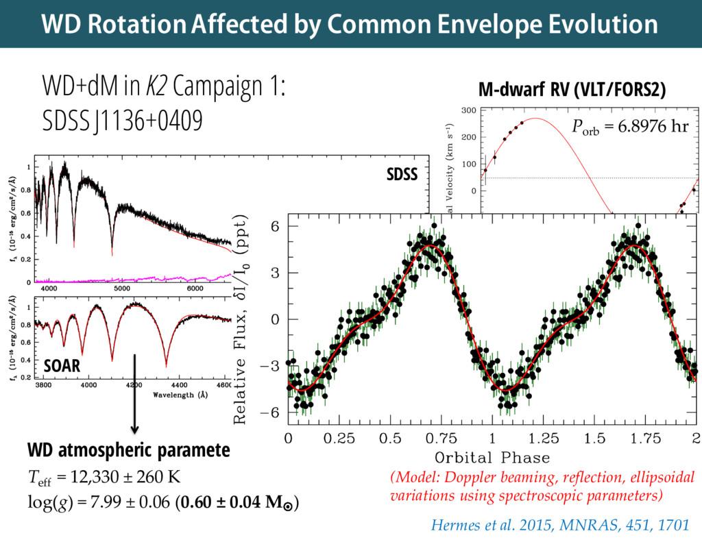 M-dwarf RV (VLT/FORS2) WD atmospheric parameter...