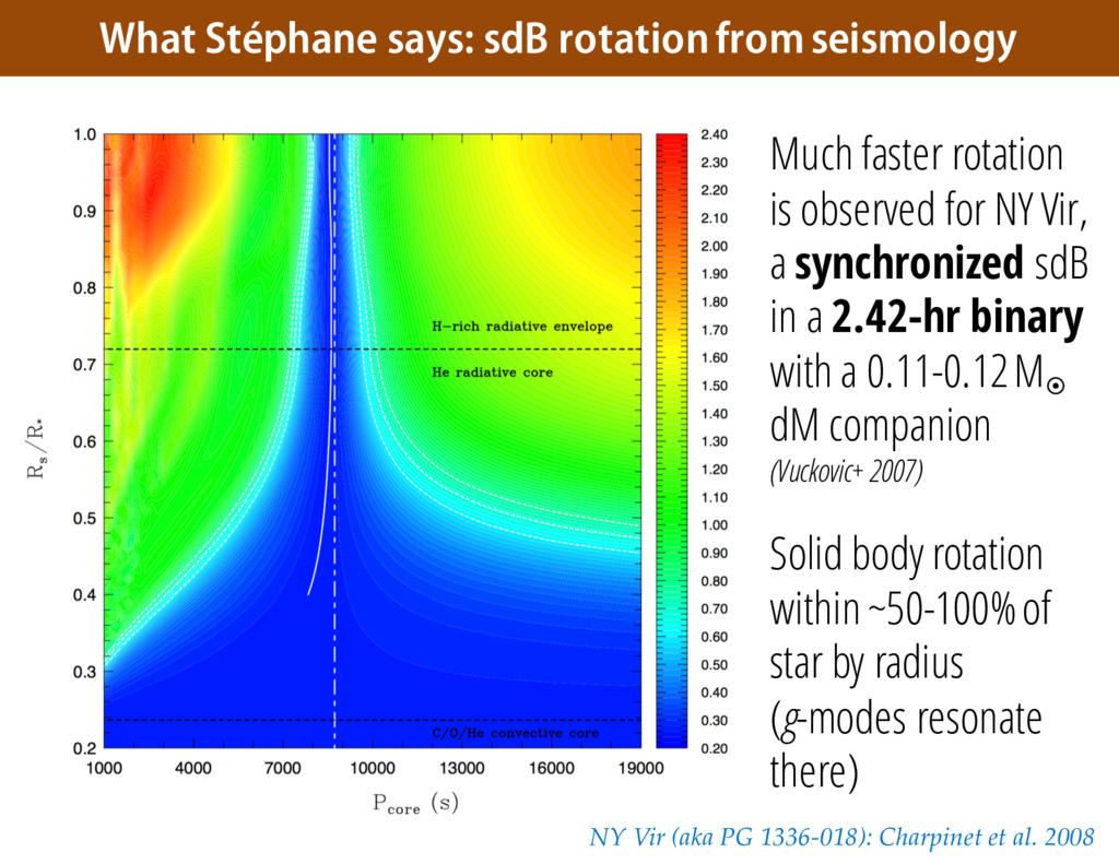What Stéphane says: sdB rotation from seismolog...