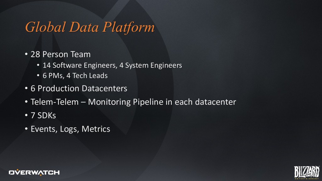 Global Data Platform • 28 Person Team • 14 Soft...