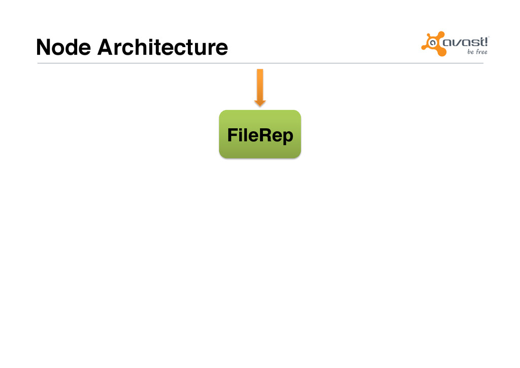 Node Architecture# FileRep#