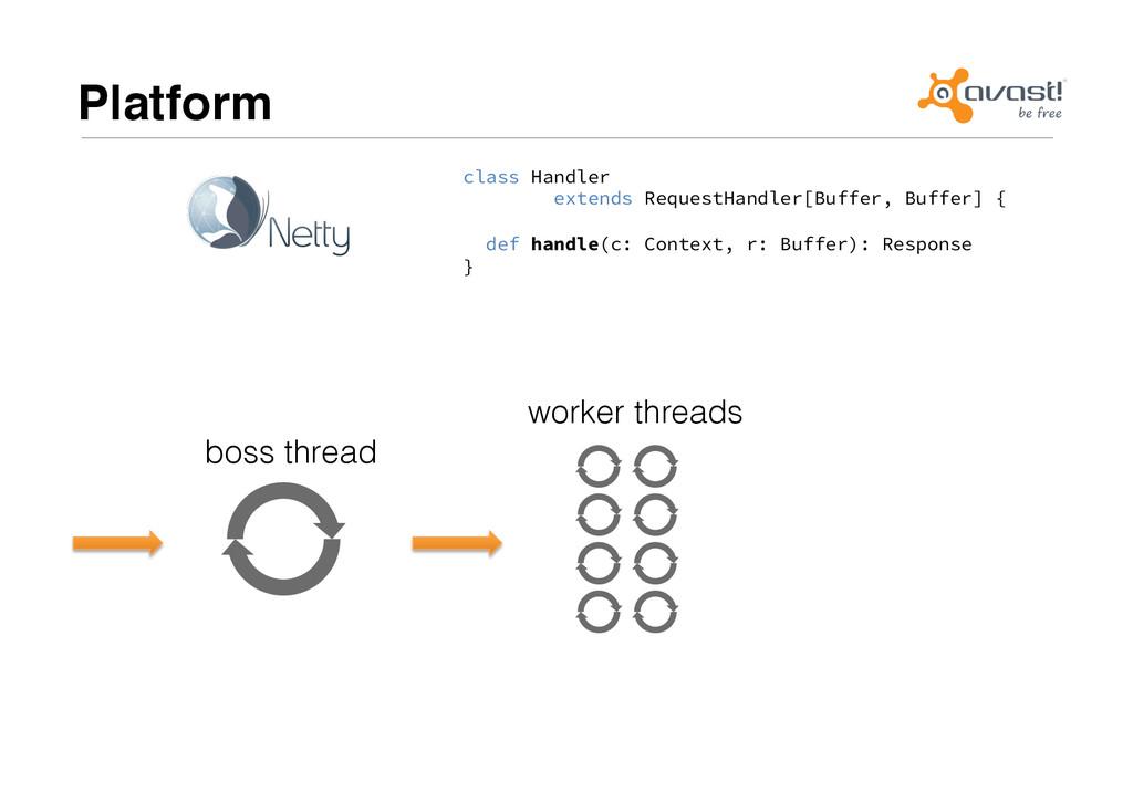 Platform# class Handler extends RequestHandler[...