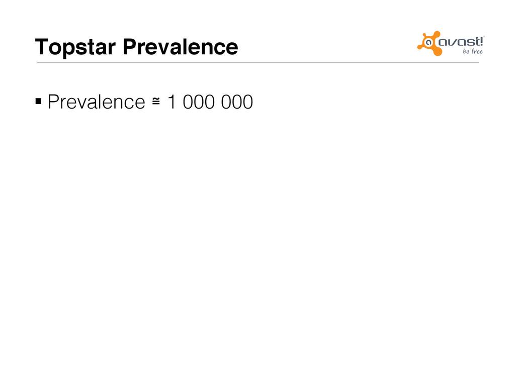 Topstar Prevalence# !Prevalence ≅ 1 000 000!