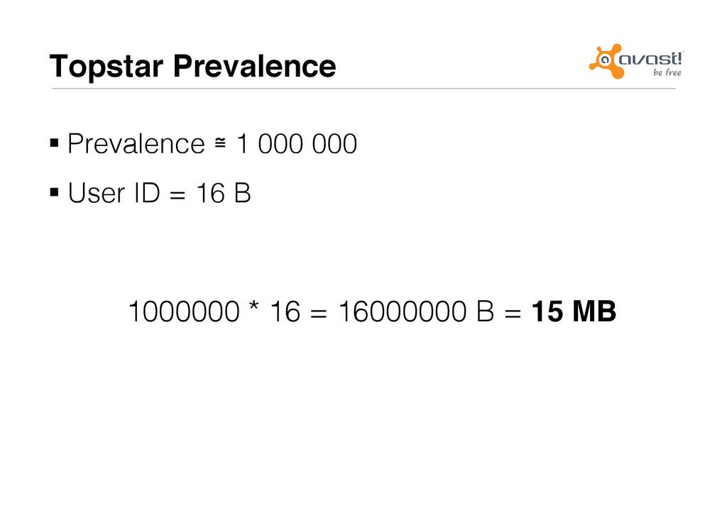 Topstar Prevalence# !Prevalence ≅ 1 000 000! !...