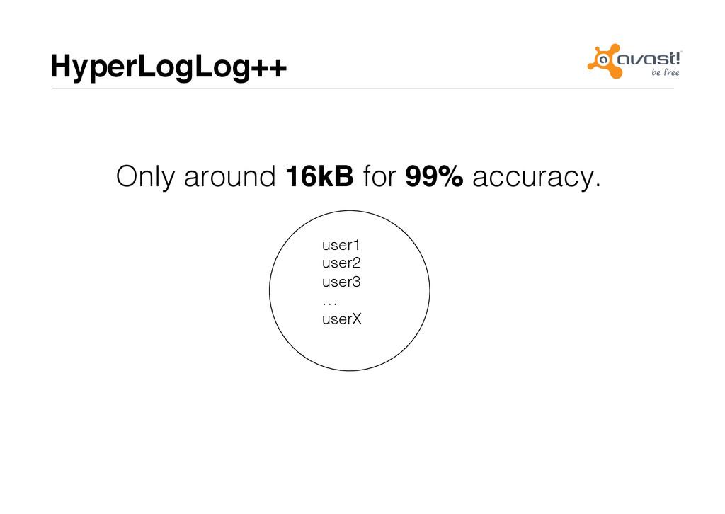 HyperLogLog++# user1! user2! user3! …! userX! O...
