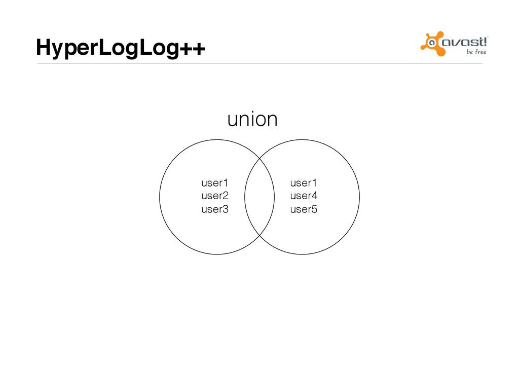 HyperLogLog++# user1! user2! user3! user1! user...