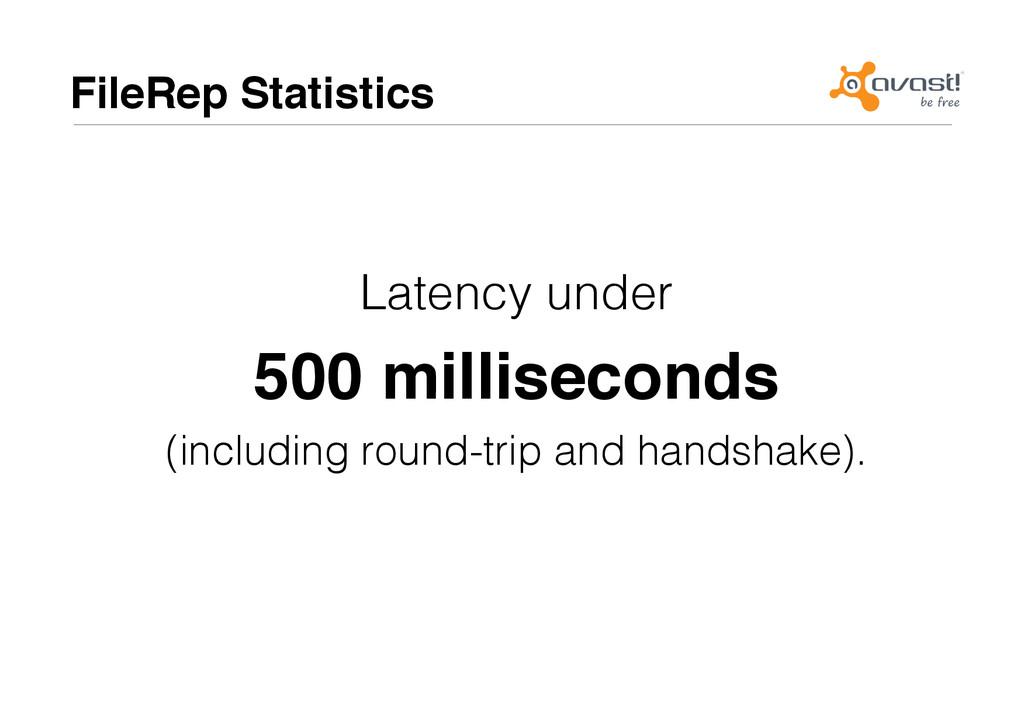 FileRep Statistics# Latency under! 500 millisec...