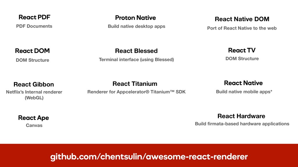 github.com/chentsulin/awesome-react-renderer Re...