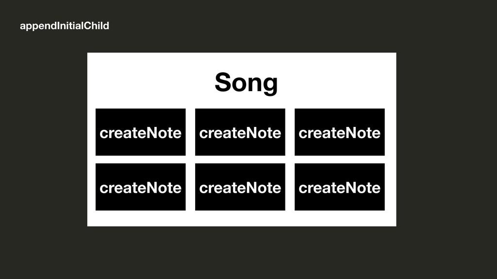 Song createNote appendInitialChild createNote c...