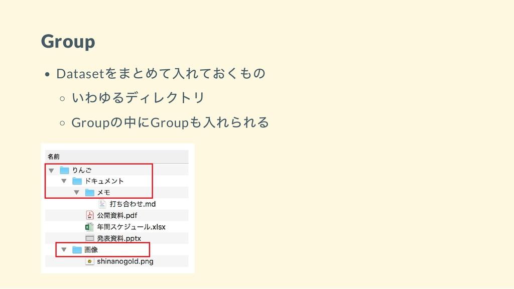 Group Dataset をまとめて入れておくもの いわゆるディレクトリ Group の中に...