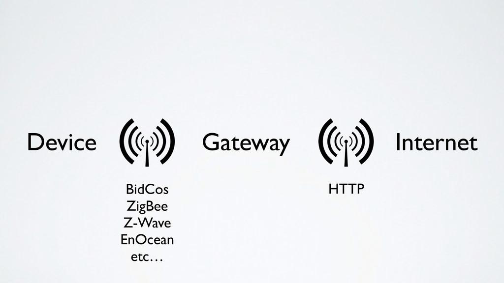 Device Gateway Internet BidCos ZigBee Z-Wave En...
