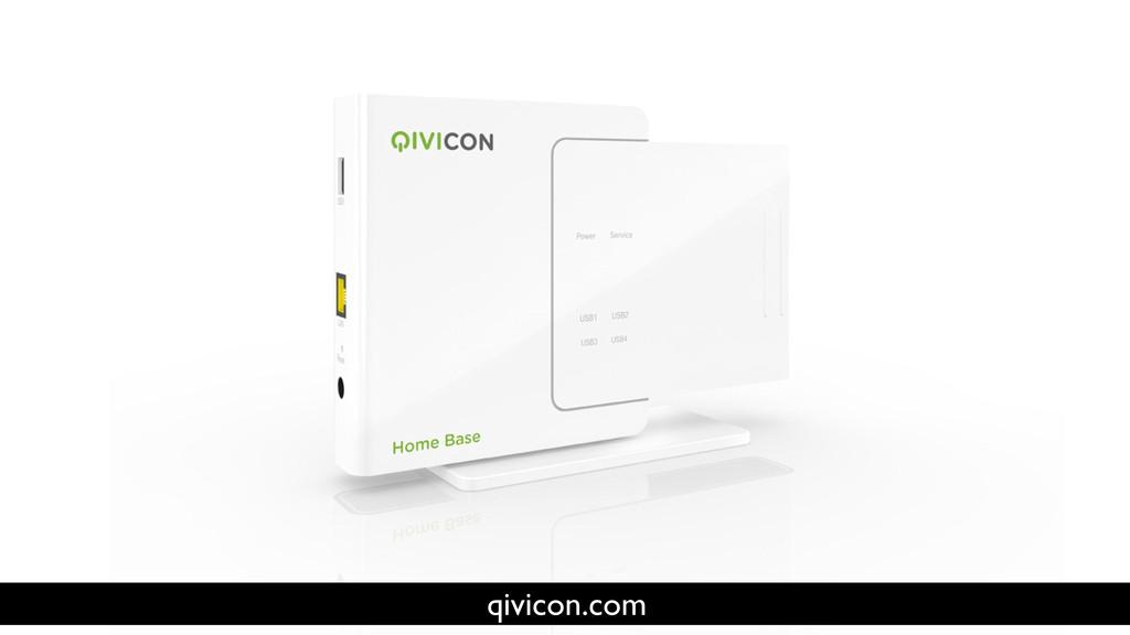 qivicon.com
