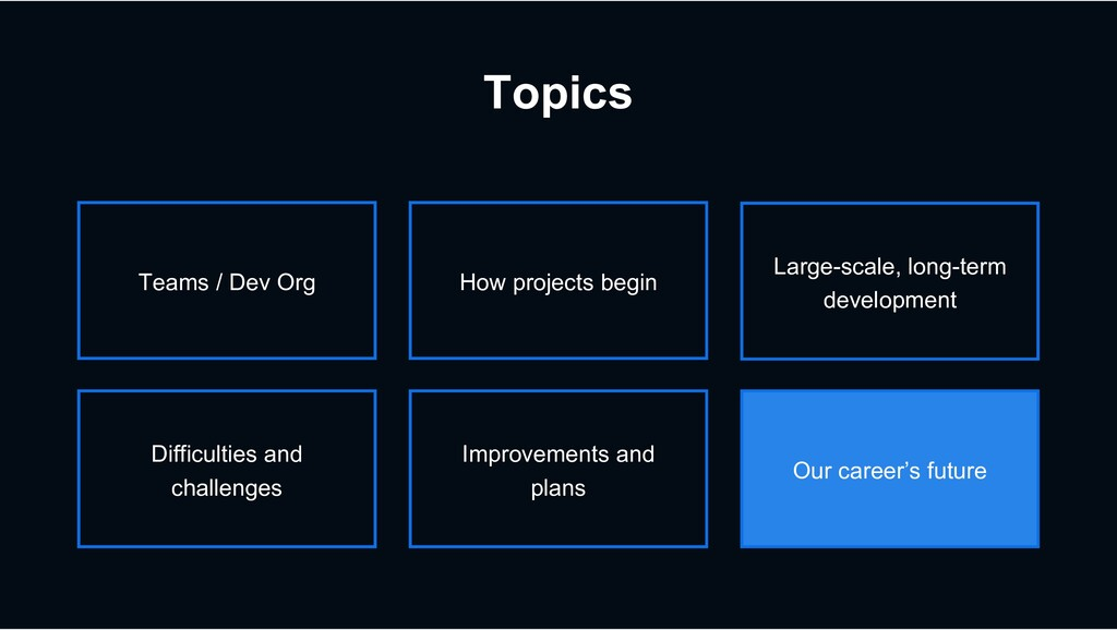Topics Our career's future How projects begin I...