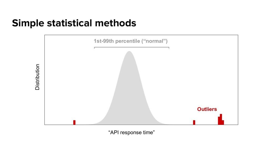 "Simple statistical methods ""API response time"" ..."