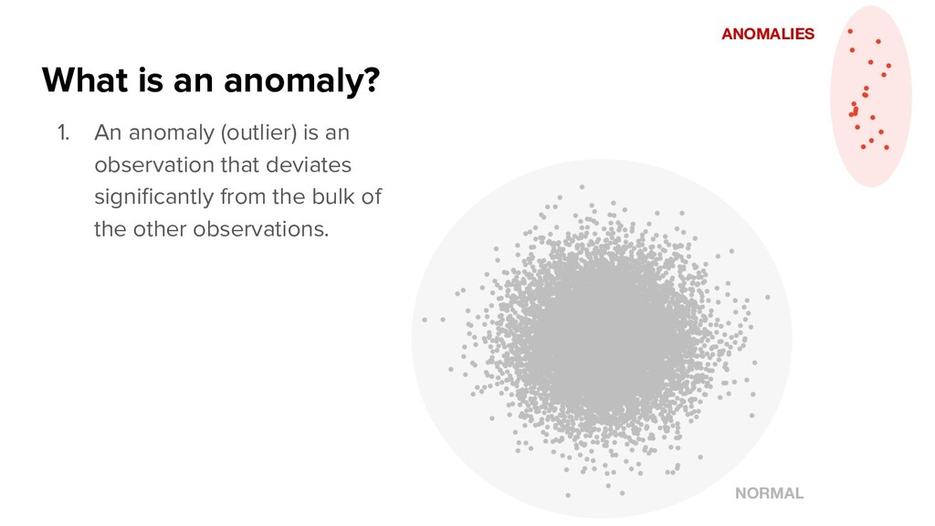 What is an anomaly? 1. An anomaly (outlier) is ...
