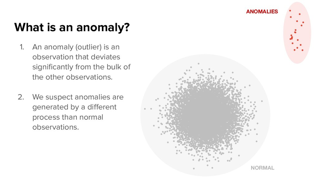 What is an anomaly? NORMAL ANOMALIES 1. An anom...