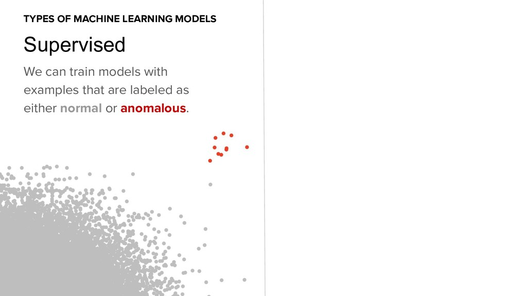 Supervised We can train models with examples th...