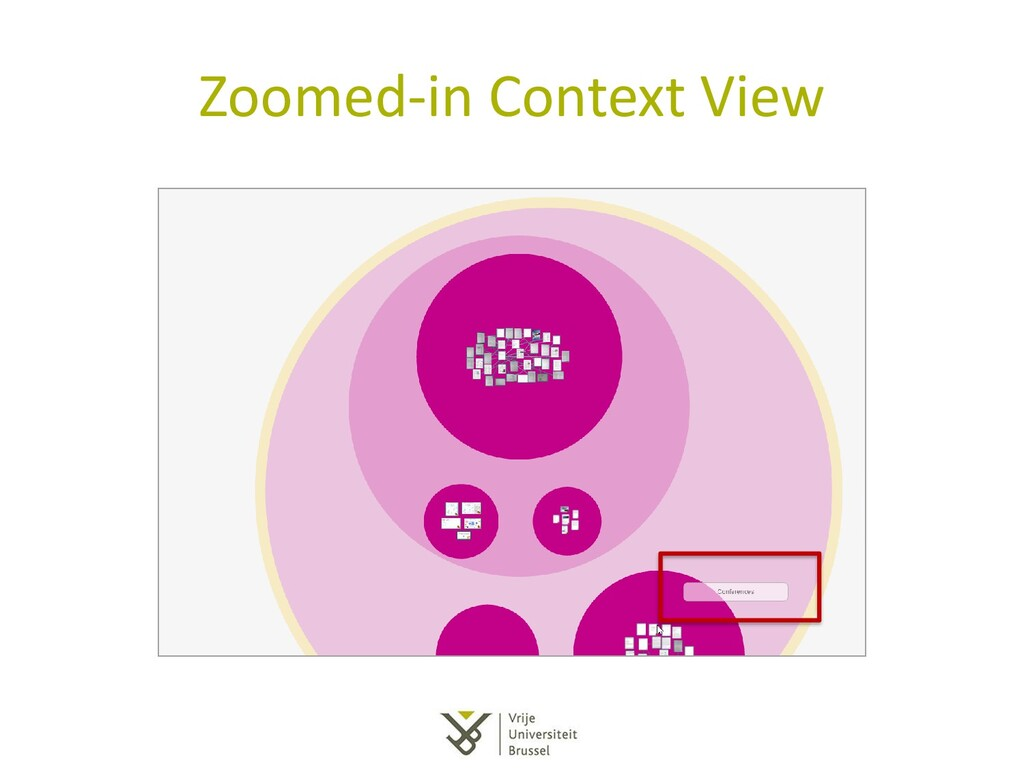 Zoomed-in Context View