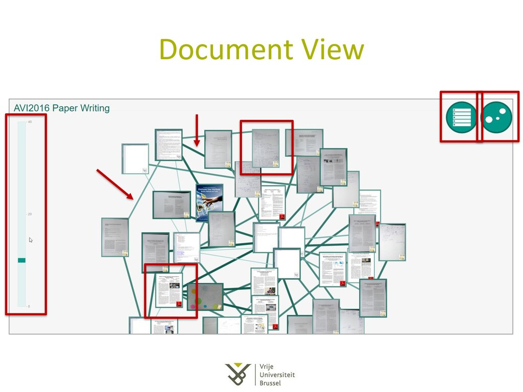 Document View