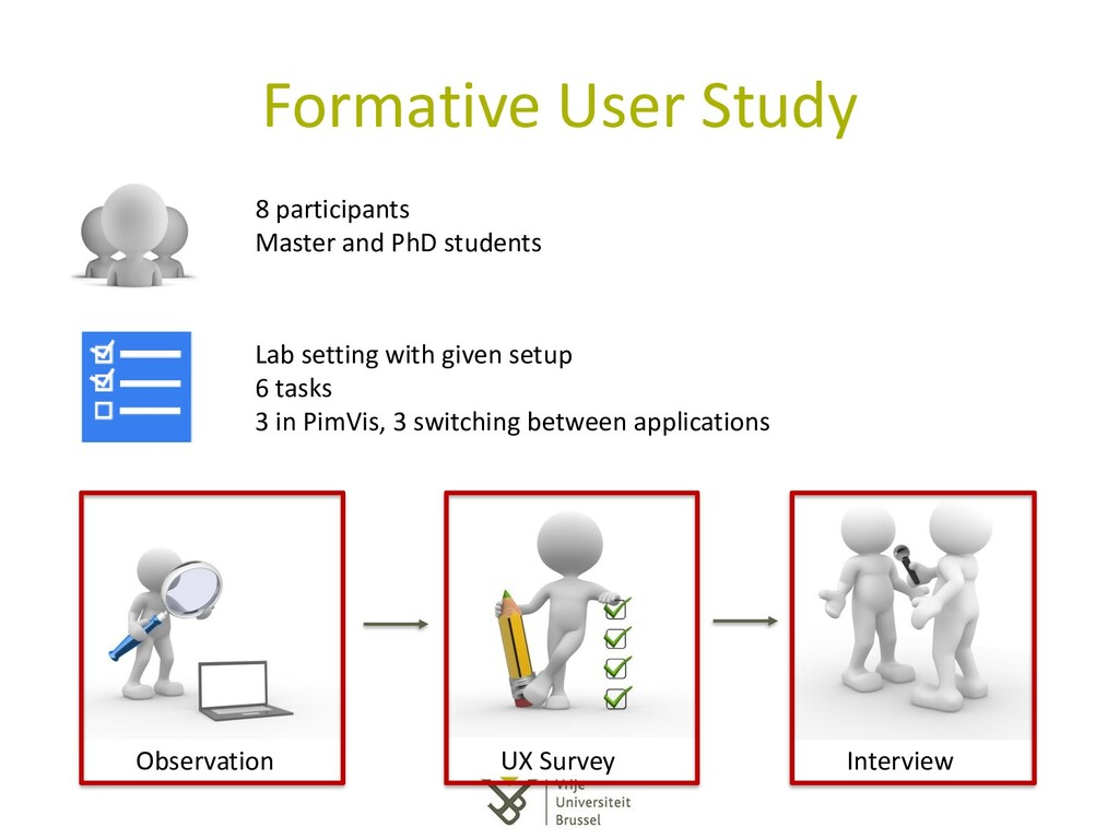Formative User Study 8 participants Master and ...