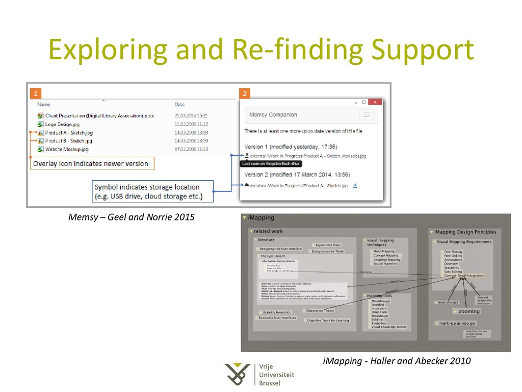 Exploring and Re-finding Support iMapping - Hal...