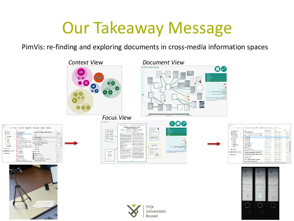 Our Takeaway Message Context View Document View...