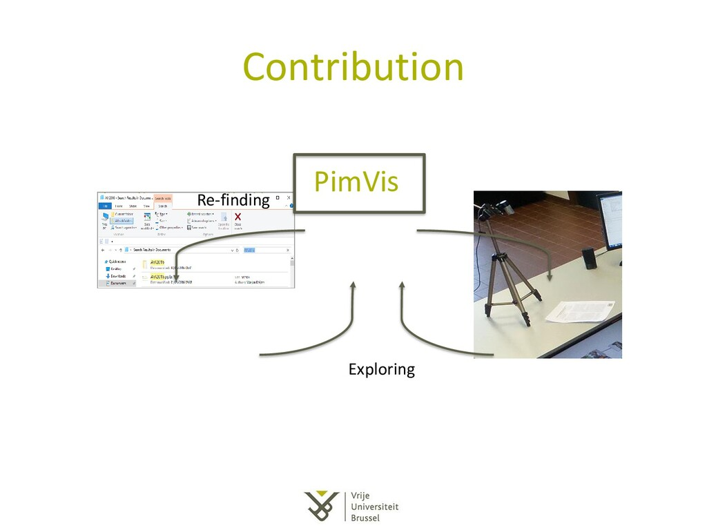 Contribution Exploring Re-finding PimVis