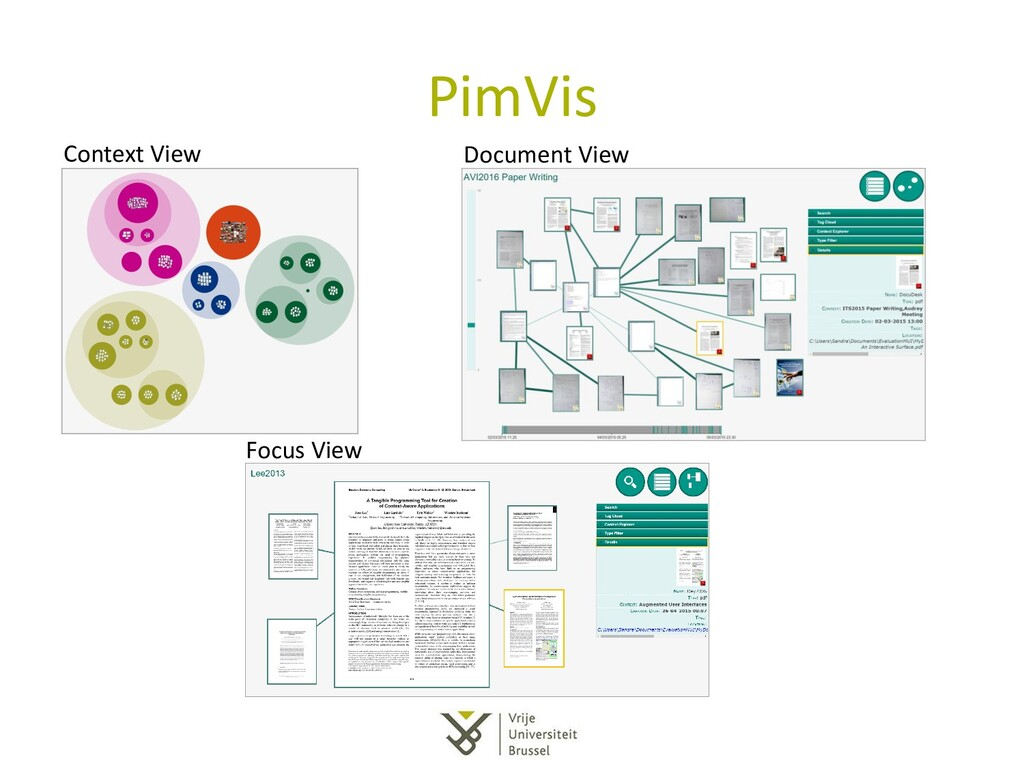 PimVis Context View Document View Focus View