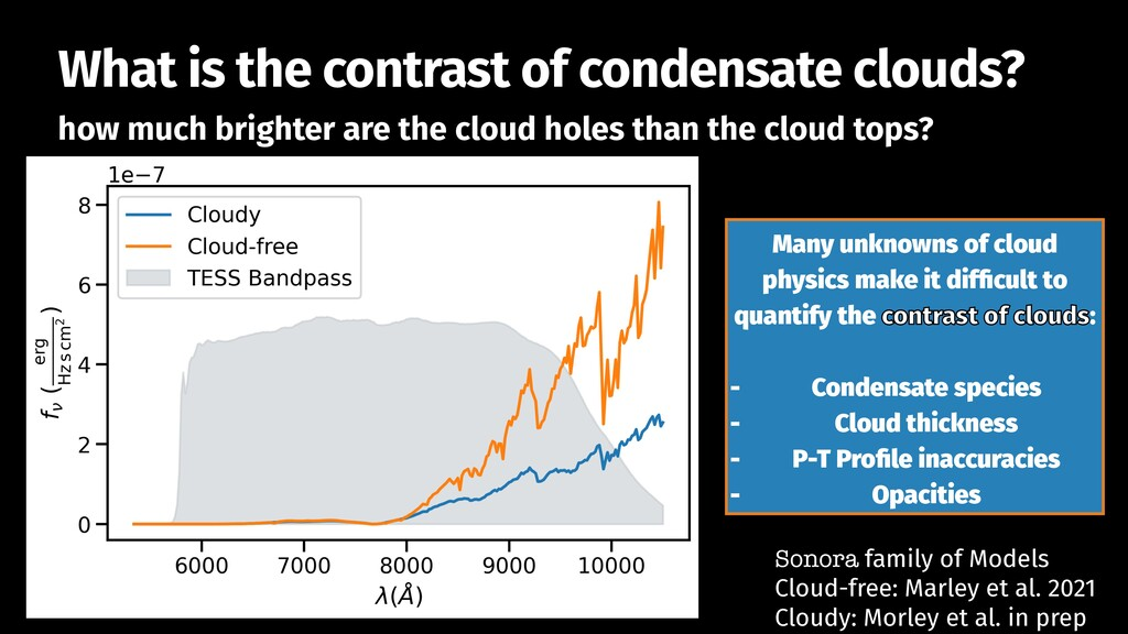 Many unknowns of cloud physics make it dif fi c...
