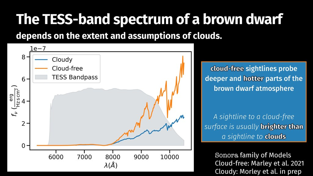 depends on the extent and assumptions of clouds...