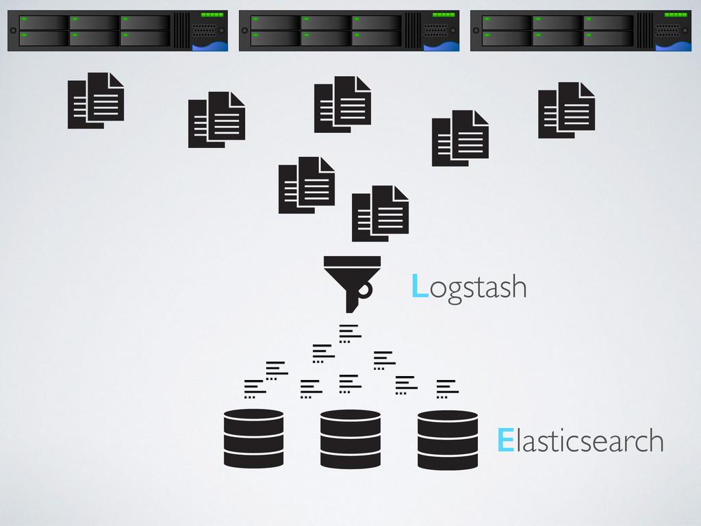 Elasticsearch Logstash