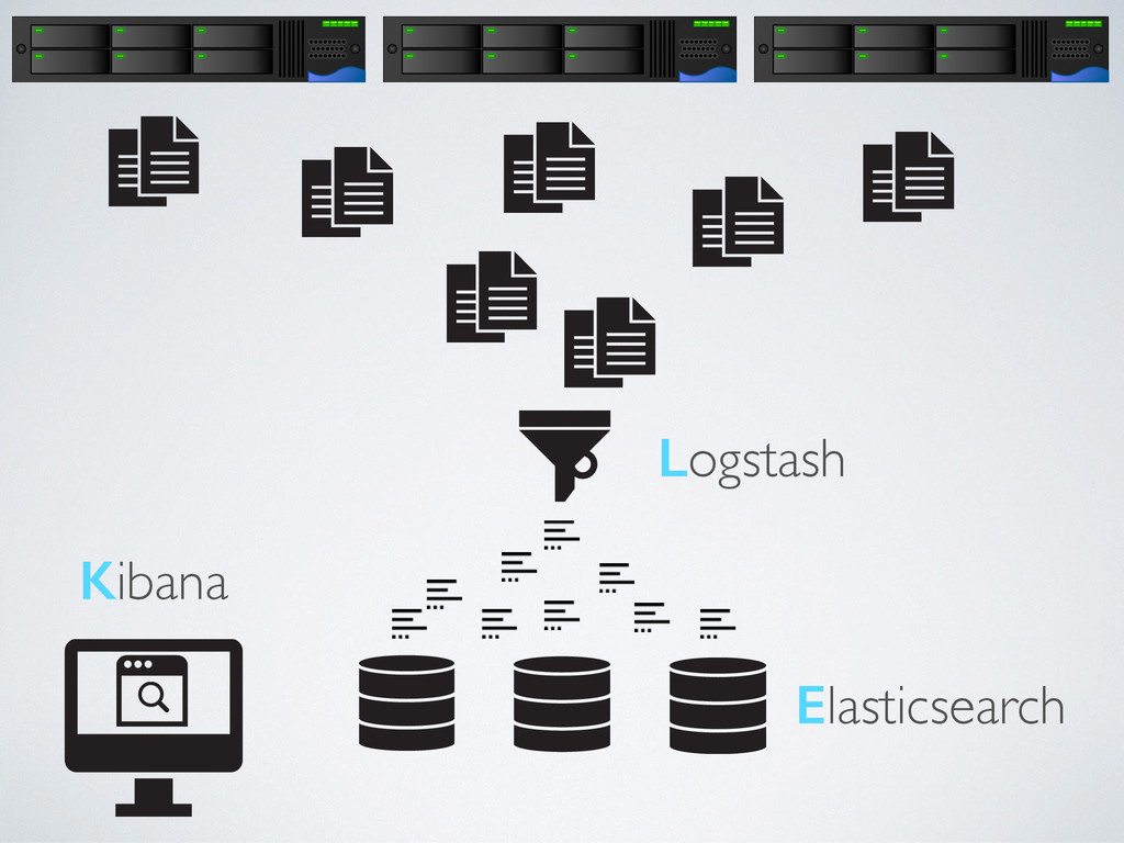 Elasticsearch Logstash Kibana