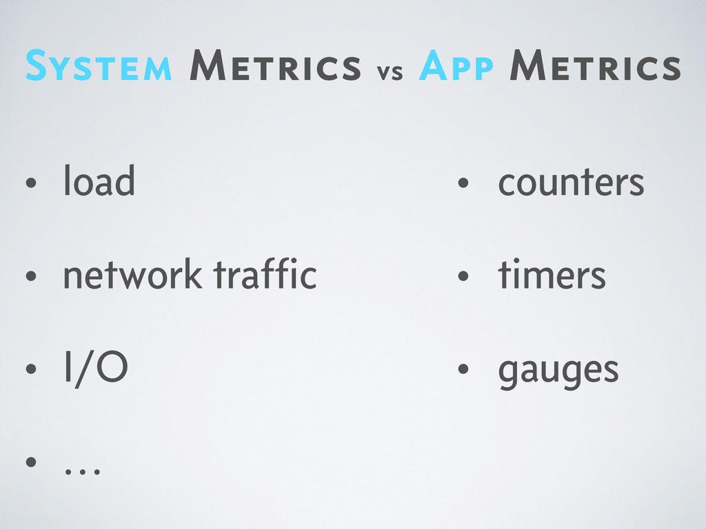 System Metrics vs App Metrics • load • network ...