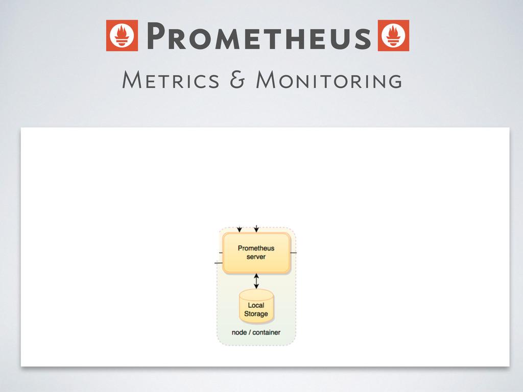 Prometheus Metrics & Monitoring