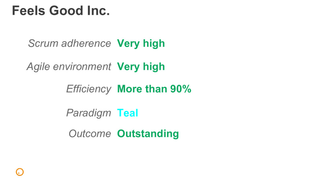 Feels Good Inc. Scrum adherence Very high Agile...