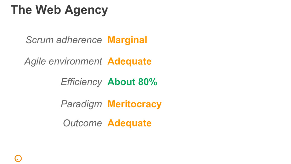 The Web Agency Scrum adherence Marginal Agile e...