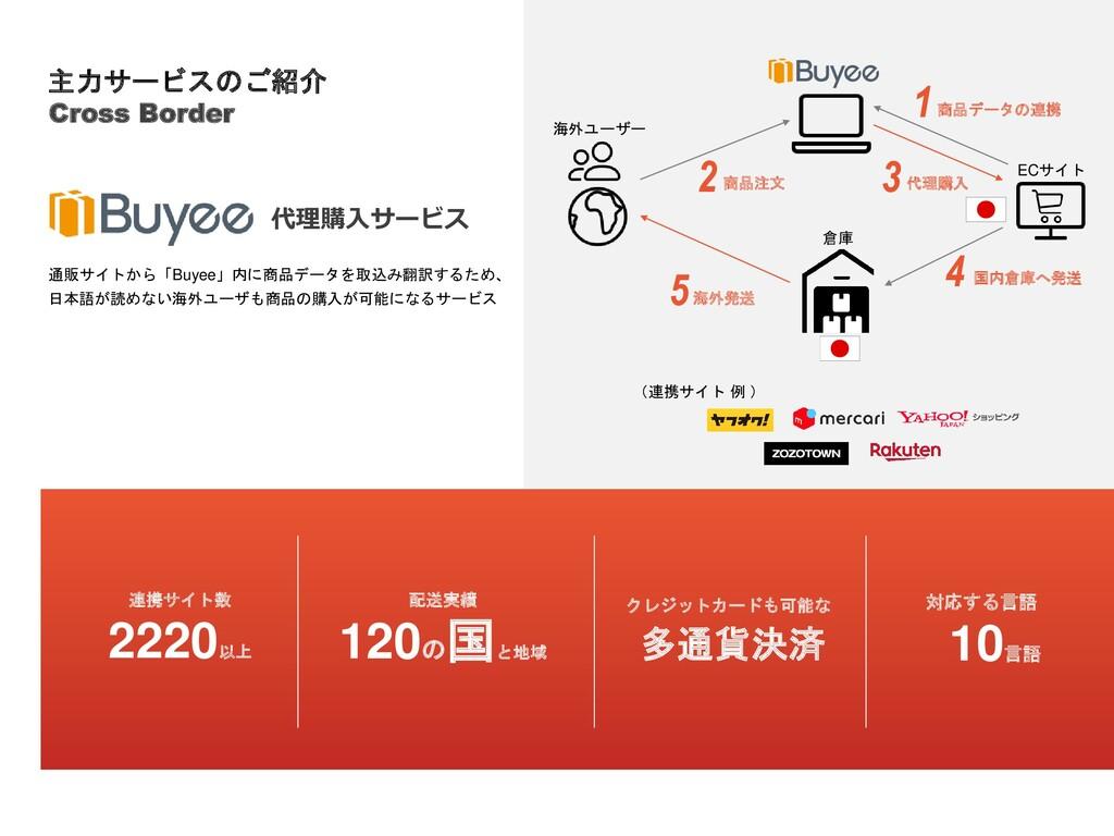 通販サイトから「Buyee」内に商品データを取込み翻訳するため、 日本語が読めない海外ユーザも...