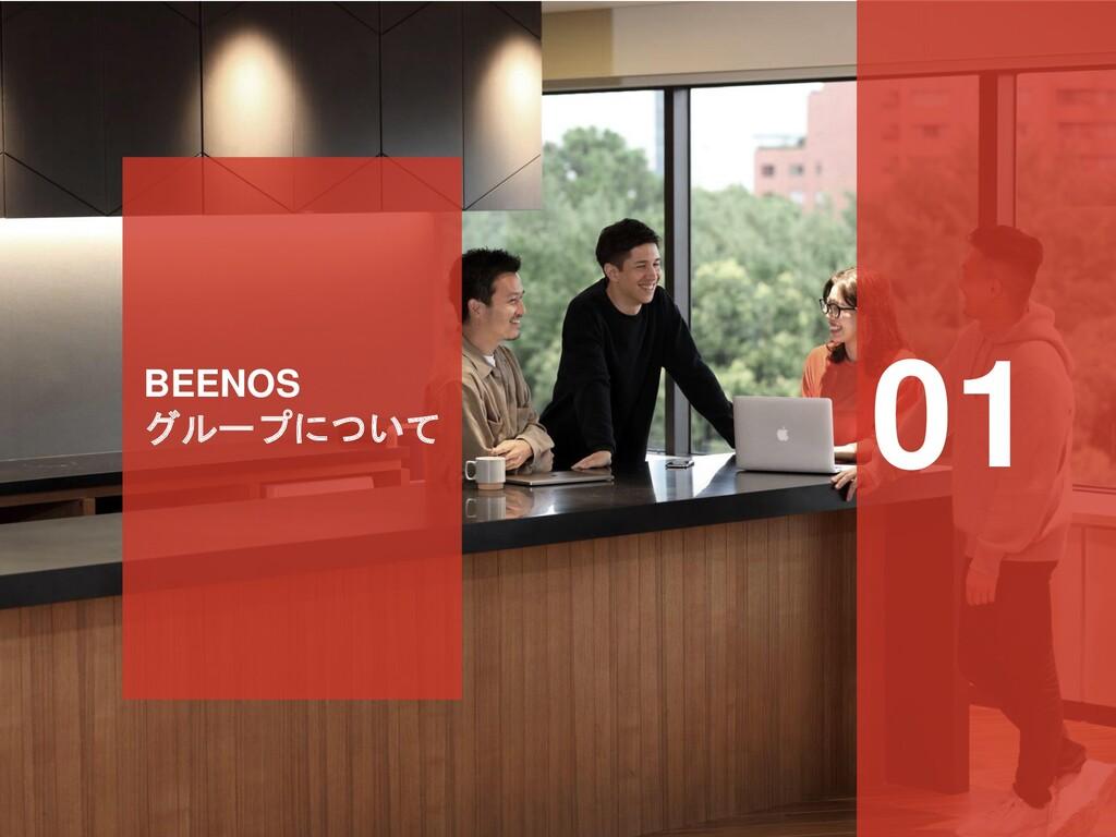 01 BEENOS グループについて