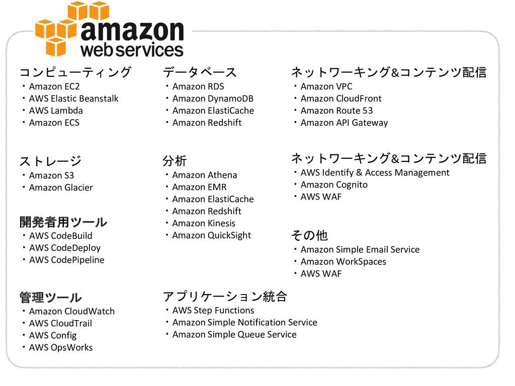 コンピューティング ・Amazon EC2 ・AWS Elastic Beanstalk ・A...