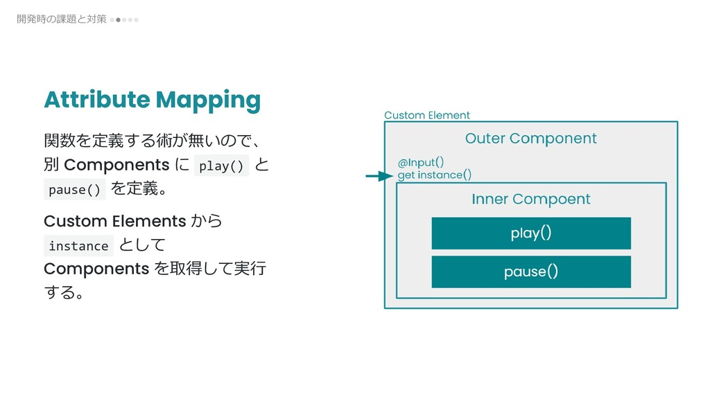 Attribute Mapping 関数を定義する術が無いので、 別 Components に...