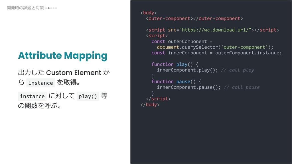 Attribute Mapping 出⼒した Custom Element か ら insta...