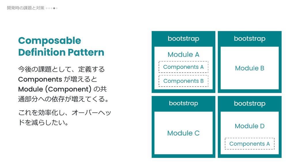 Composable Definition Pattern 今後の課題として、定義する Com...