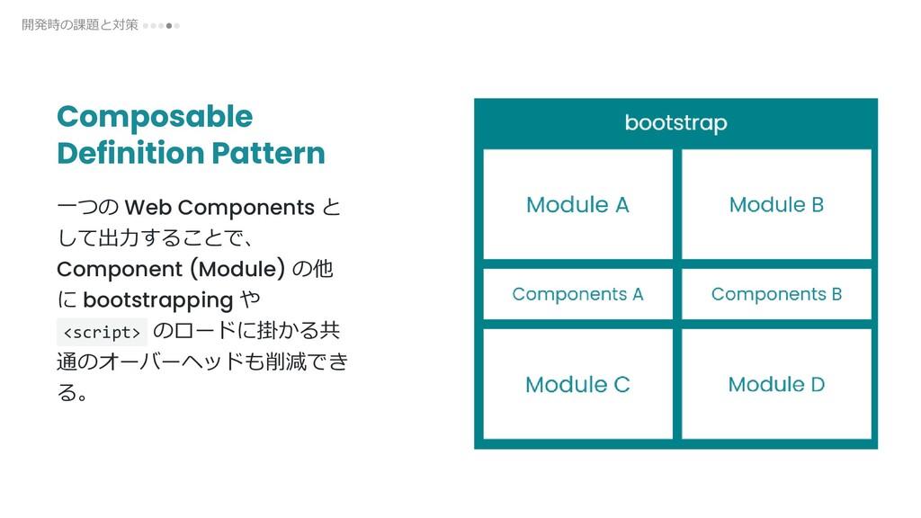 Composable Definition Pattern ⼀つの Web Component...