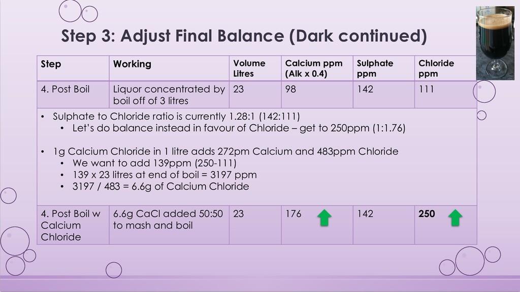 Step 3: Adjust Final Balance (Dark continued) S...