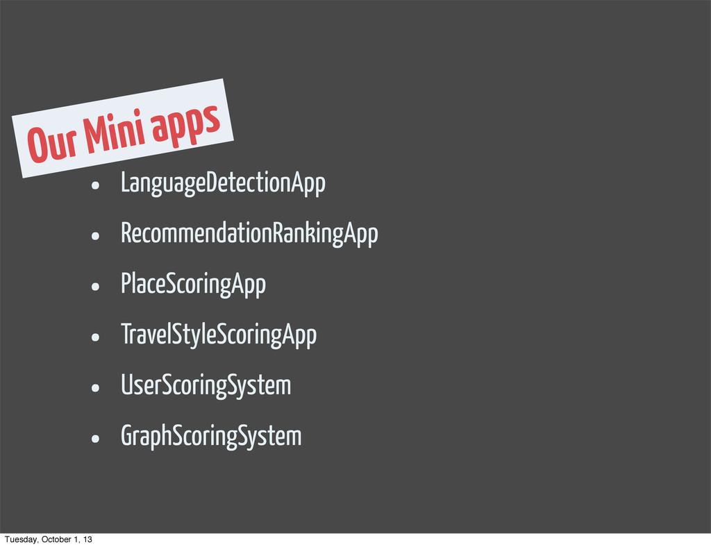 Our Mini apps • LanguageDetectionApp • Recommen...