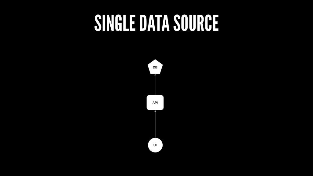 SINGLE DATA SOURCE