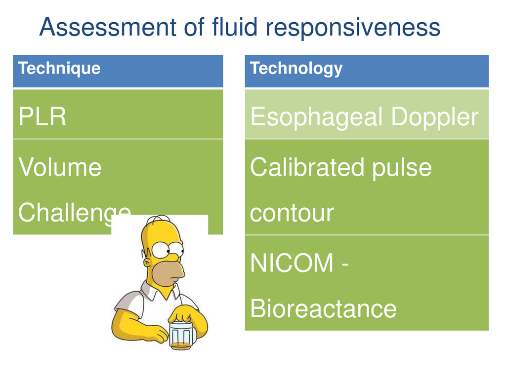 Assessment of fluid responsiveness Technique PL...
