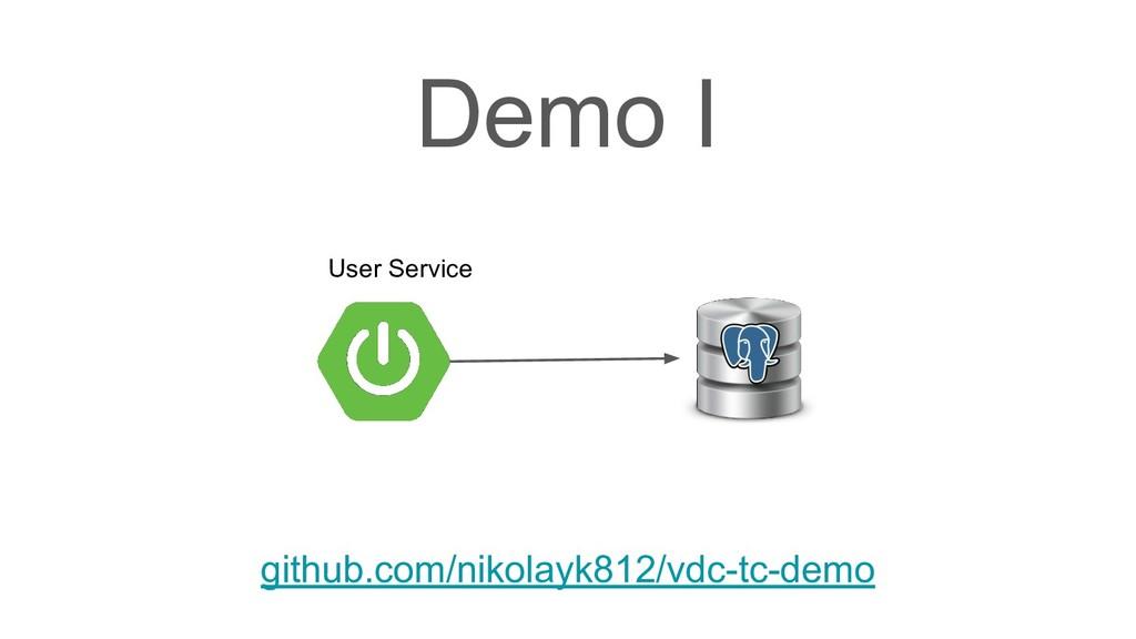 Demo I github.com/nikolayk812/vdc-tc-demo User ...
