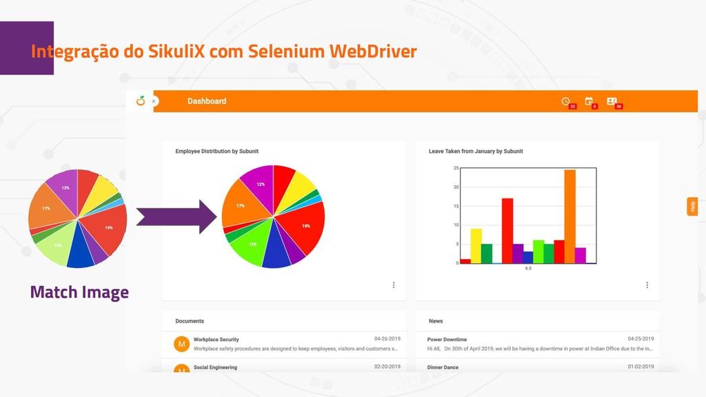 1 Integração do SikuliX com Selenium WebDriver ...